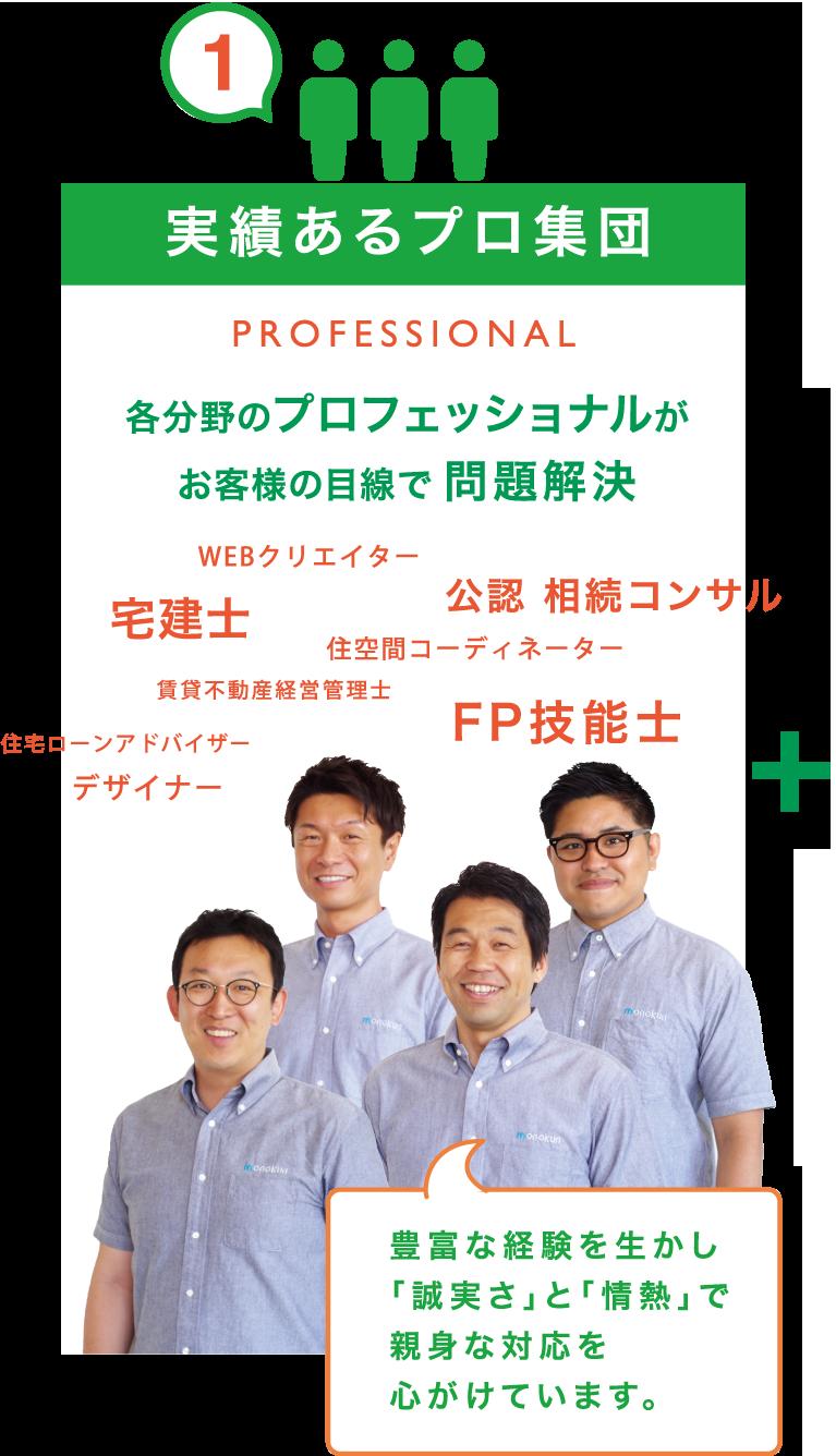 1.実績あるプロ集団 各分野のプロフェッショナルがお客様の目線で問題解決